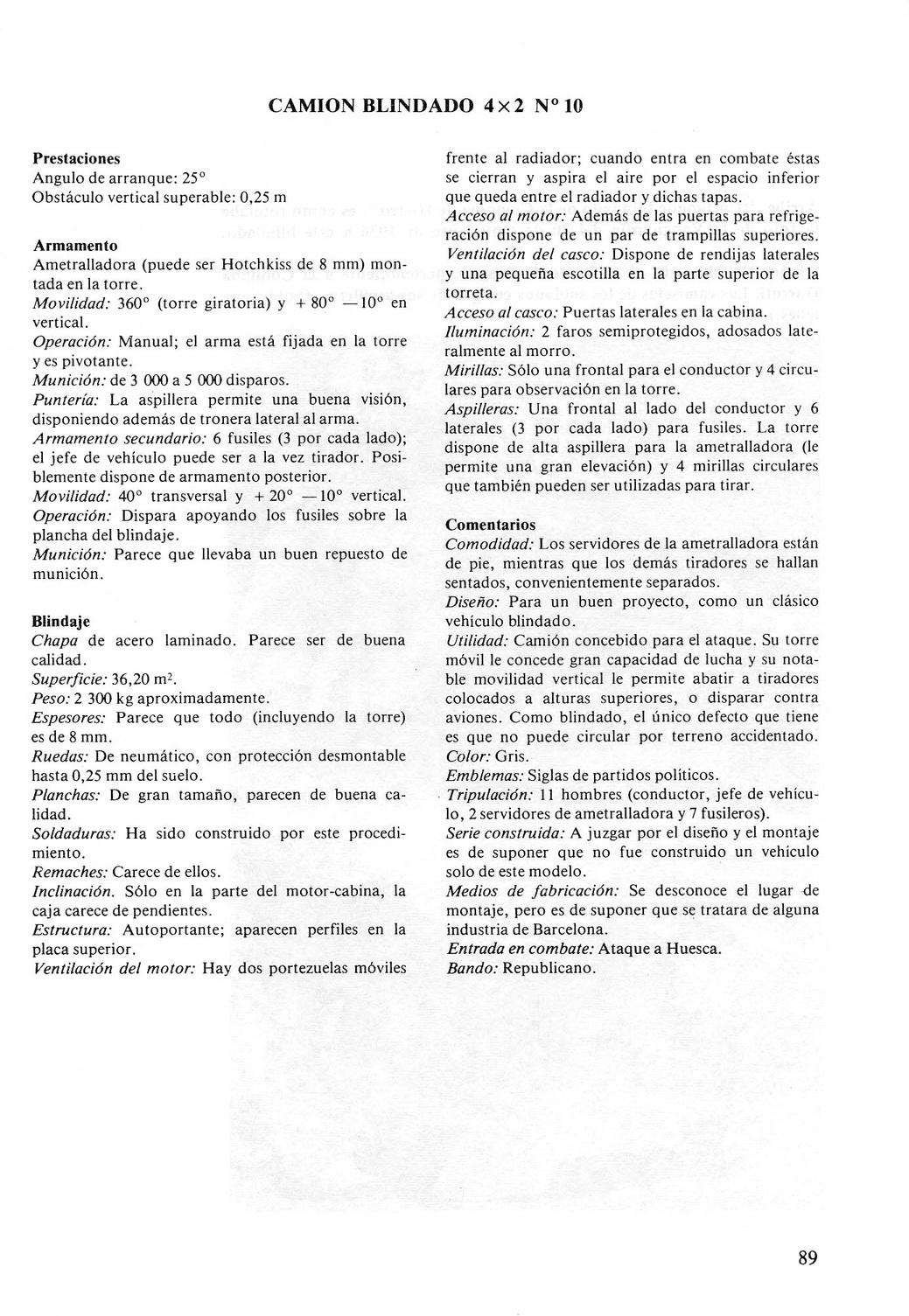 Carros De Combate Y Vehiculos Blindados De La Guerra 1936 1939 [F.C.Albert 1980]_Страница_087.jpg