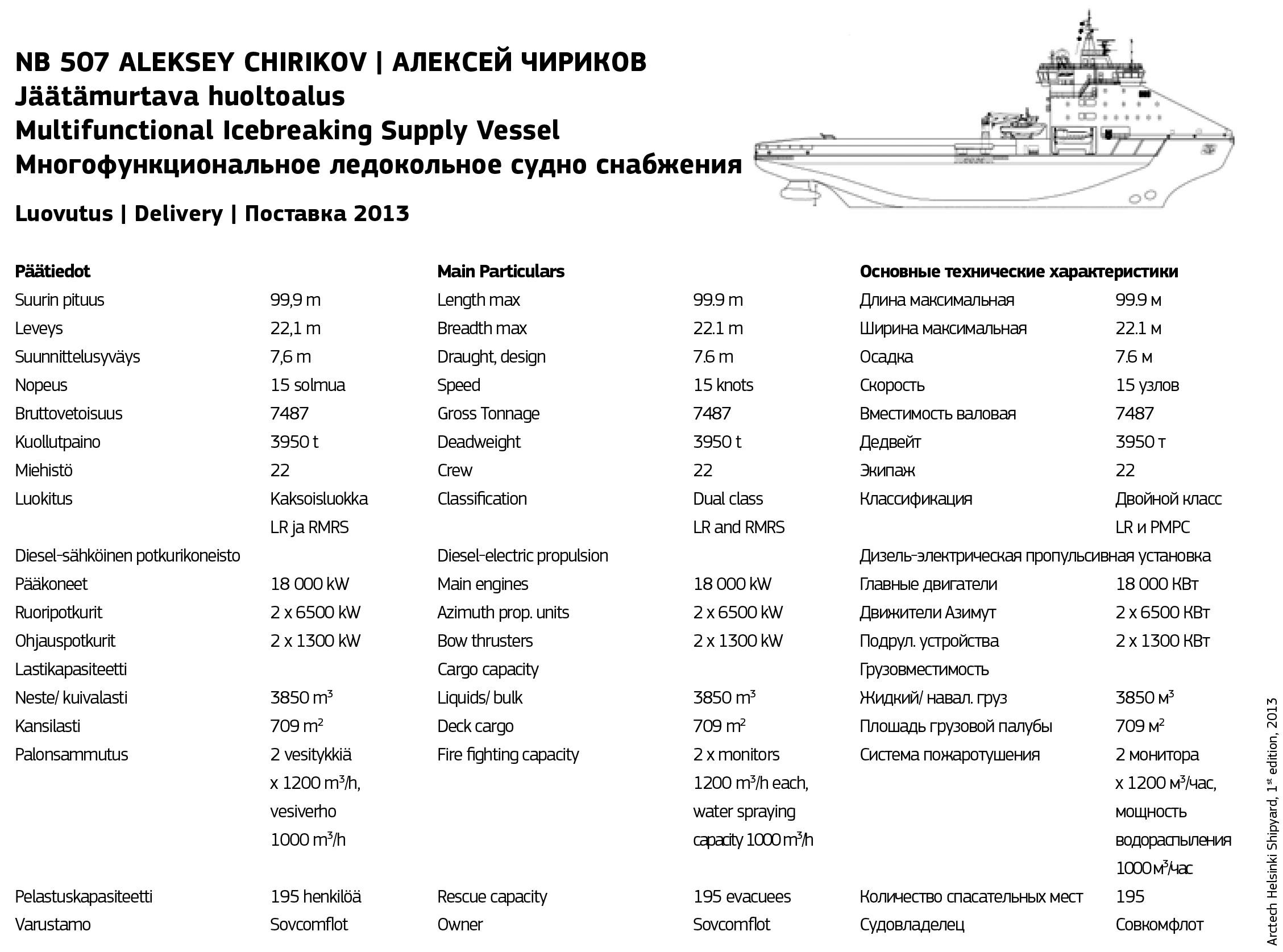 Aleksey_Chirikov_2.jpg