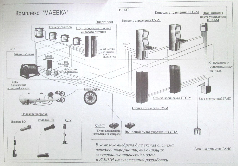 Маёвка-02.JPG