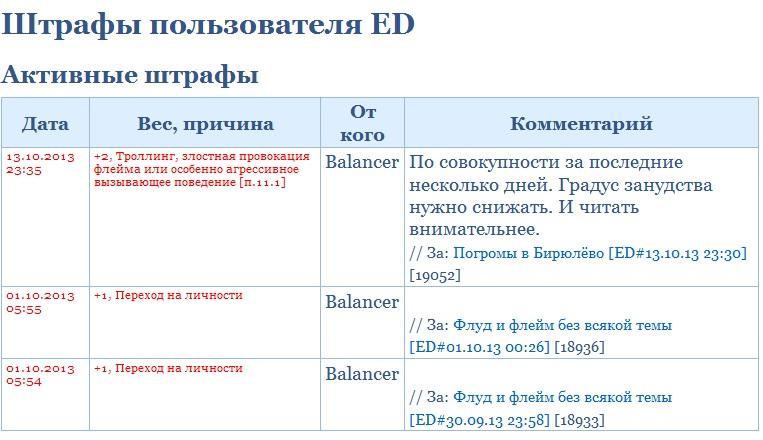 ed_штрафы.jpg