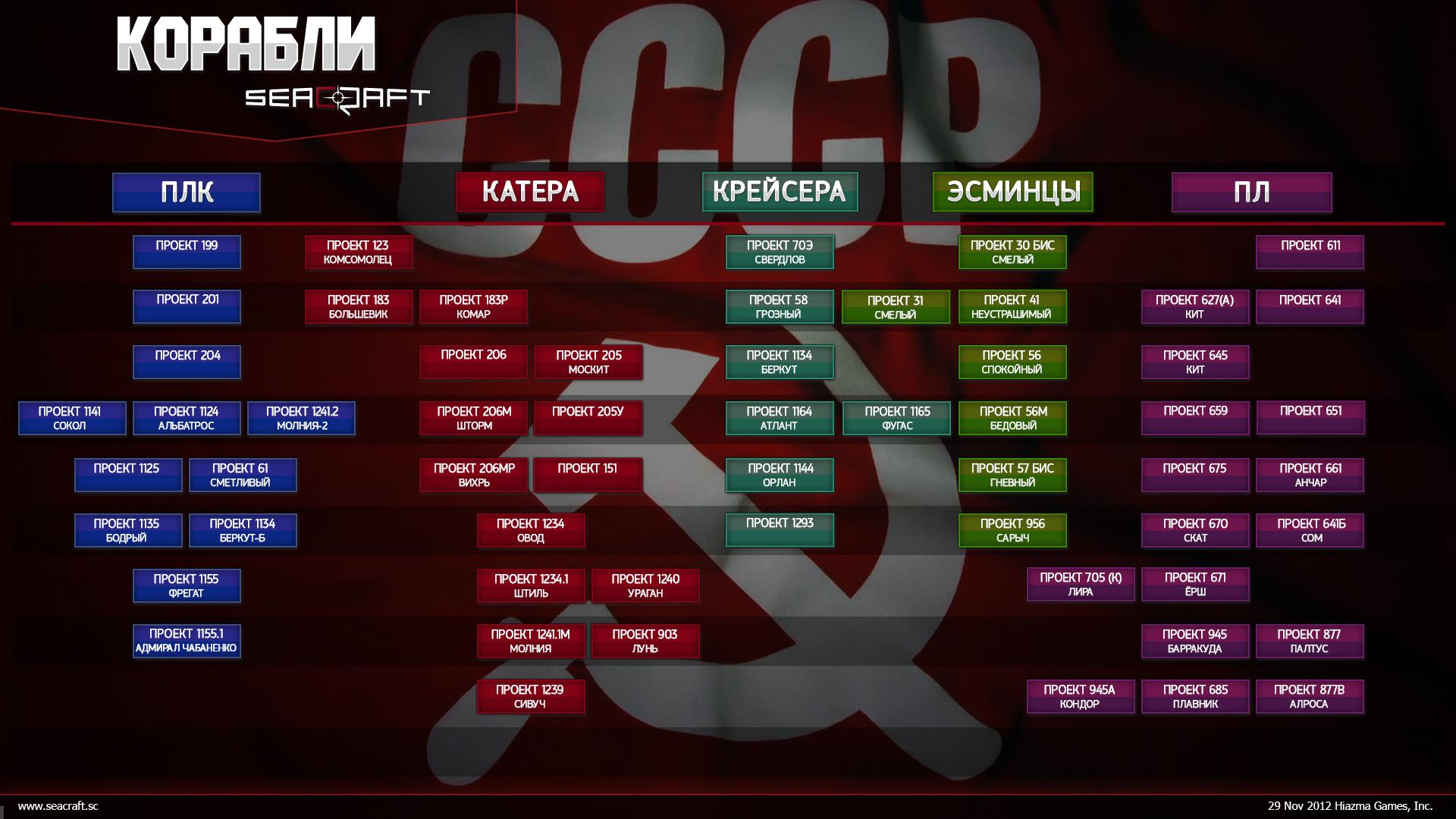 seacraft_ru_ShipTree_USSR.jpg