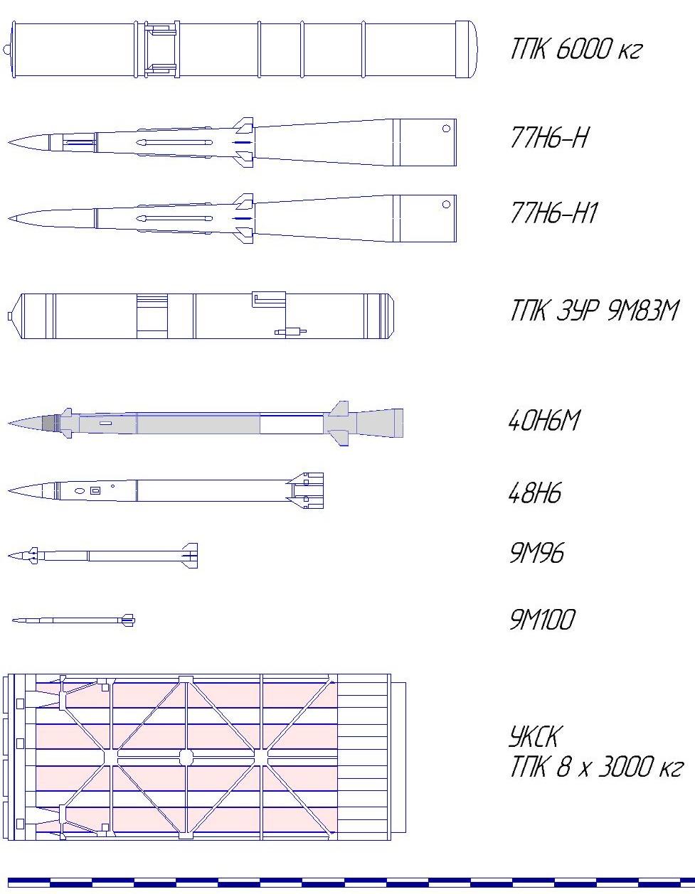 ZUR_S-500.JPG
