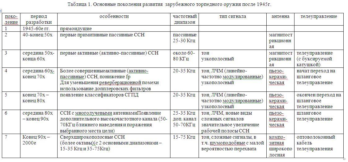 http://2013.attaches.forums.a0z.ru//10/22-3273800-pokoleniya-t.jpg